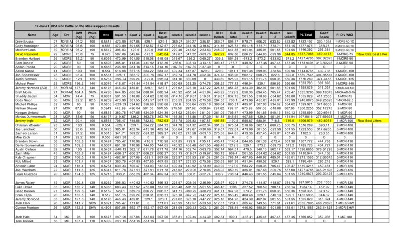 thumbnail of results07172021FP